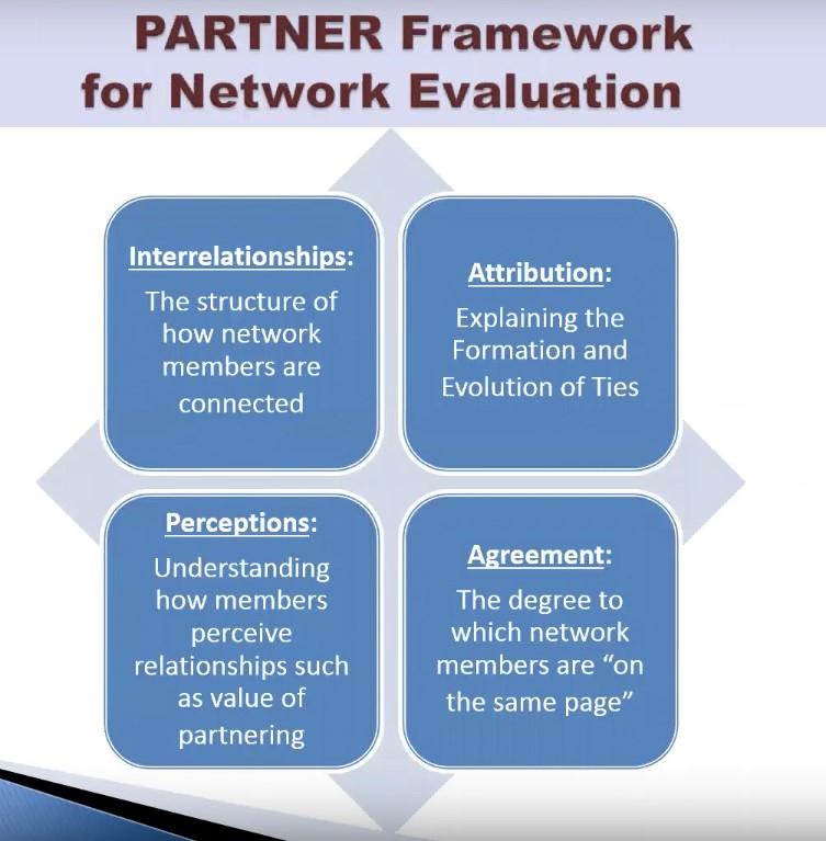 PARTNER framework for evaluation
